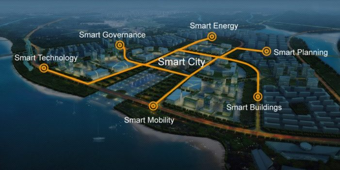 All About Kuwait Smart City